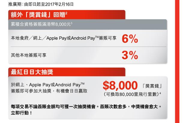推廣期:由即日起至2017年2月16日  額外「獎賞錢」回贈(2)  累積合資格簽賬滿港幣8,000元(3)  本地食府/網上/Apple Pay或Android Pay™簽賬可享6%  其他本地簽賬可享3%  最紅日日大抽獎  於網上、Apple Pay或Android Pay™簽賬即可參加大抽獎,有機會日日贏取$8,000「獎賞錢」(可換取80,000里飛行里數)(4)  每項交易不論簽賬金額均可獲一次抽獎機會。簽賬次數愈多,中獎機會愈大。立即行動!